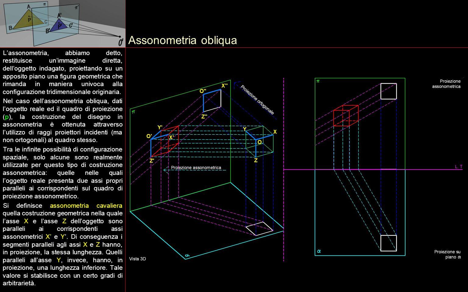 Assonometria obliqua L'assonometria, abbiamo detto, restituisce un'immagine diretta, dell'oggetto indagato, proiettando su un apposito piano una figur