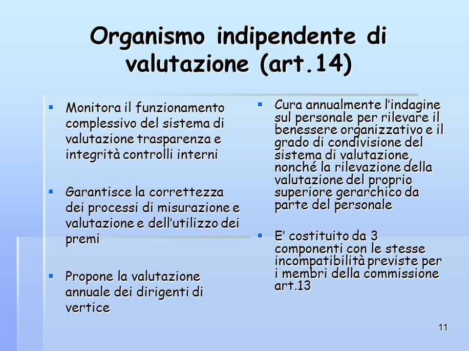 11 Organismo indipendente di valutazione (art.14)  Monitora il funzionamento complessivo del sistema di valutazione trasparenza e integrità controlli interni  Garantisce la correttezza dei processi di misurazione e valutazione e dell'utilizzo dei premi  Propone la valutazione annuale dei dirigenti di vertice  Cura annualmente l'indagine sul personale per rilevare il benessere organizzativo e il grado di condivisione del sistema di valutazione, nonché la rilevazione della valutazione del proprio superiore gerarchico da parte del personale  E' costituito da 3 componenti con le stesse incompatibilità previste per i membri della commissione art.13