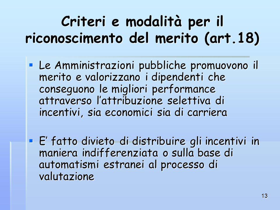 13 Criteri e modalità per il riconoscimento del merito (art.18)  Le Amministrazioni pubbliche promuovono il merito e valorizzano i dipendenti che conseguono le migliori performance attraverso l'attribuzione selettiva di incentivi, sia economici sia di carriera  E' fatto divieto di distribuire gli incentivi in maniera indifferenziata o sulla base di automatismi estranei al processo di valutazione