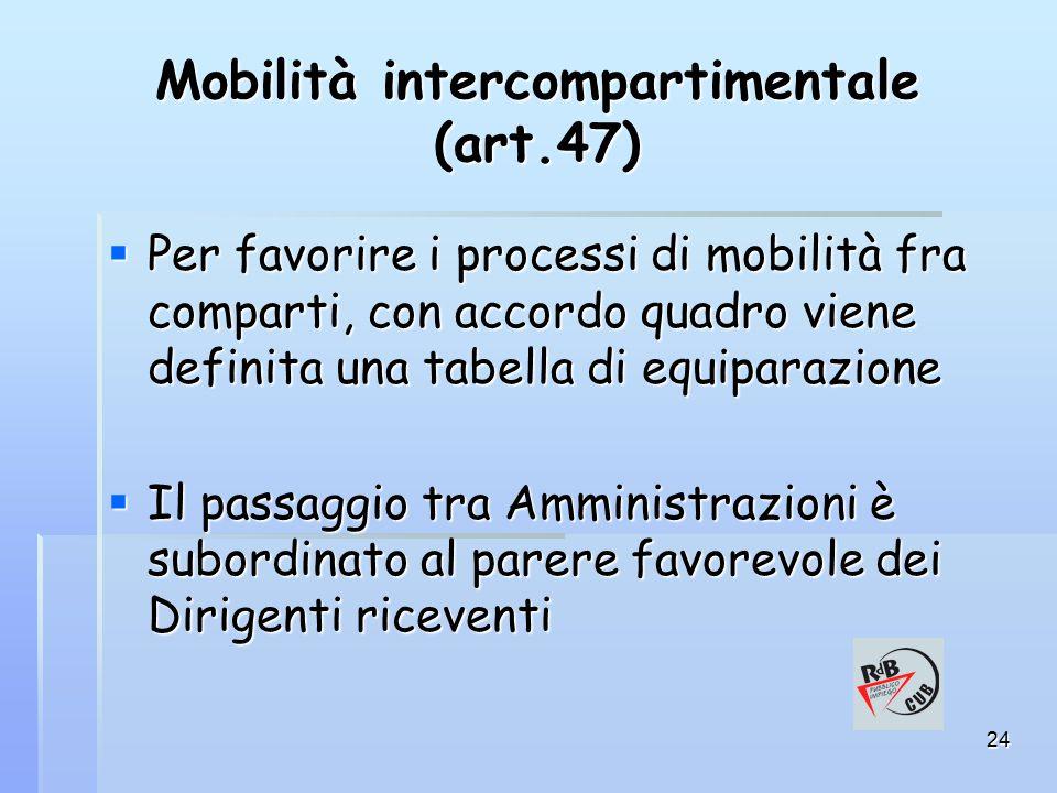 24 Mobilità intercompartimentale (art.47)  Per favorire i processi di mobilità fra comparti, con accordo quadro viene definita una tabella di equiparazione  Il passaggio tra Amministrazioni è subordinato al parere favorevole dei Dirigenti riceventi