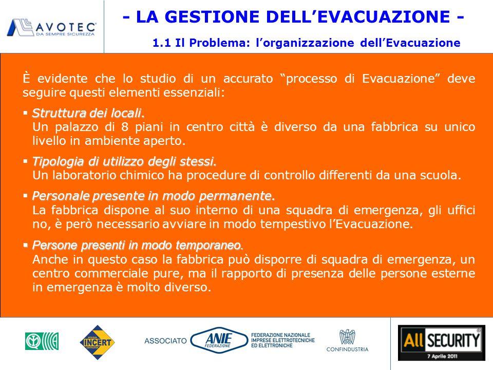 È evidente che lo studio di un accurato processo di Evacuazione deve seguire questi elementi essenziali: Struttura dei locali.