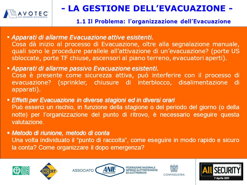 Apparati di allarme Evacuazione attive esistenti.