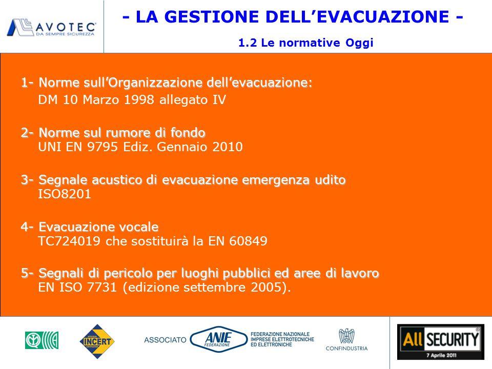1- Norme sull'Organizzazione dell'evacuazione: DM 10 Marzo 1998 allegato IV 1.2 Le normative Oggi - LA GESTIONE DELL'EVACUAZIONE - 2- Norme sul rumore di fondo UNI EN 9795 Ediz.