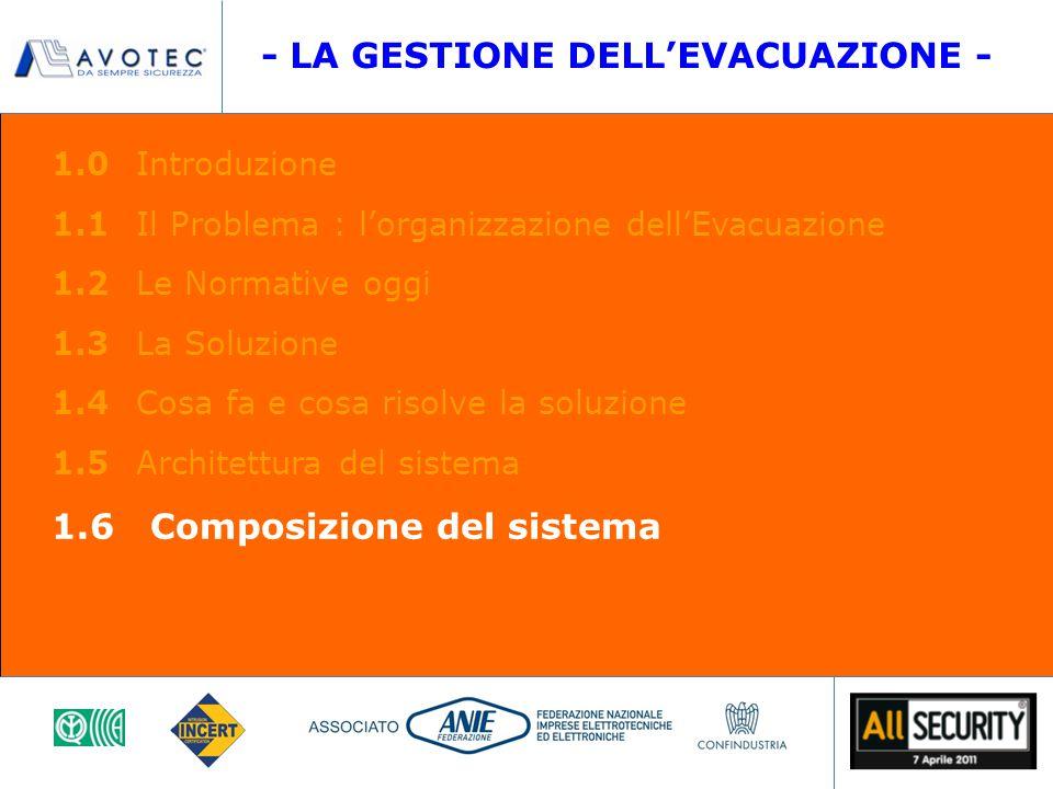 1.0Introduzione 1.1Il Problema : l'organizzazione dell'Evacuazione 1.2 Le Normative oggi 1.3 La Soluzione 1.4 Cosa fa e cosa risolve la soluzione 1.5 Architettura del sistema 1.6 Composizione del sistema