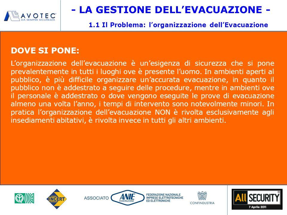 DOVE SI PONE: L'organizzazione dell'evacuazione è un'esigenza di sicurezza che si pone prevalentemente in tutti i luoghi ove è presente l'uomo.