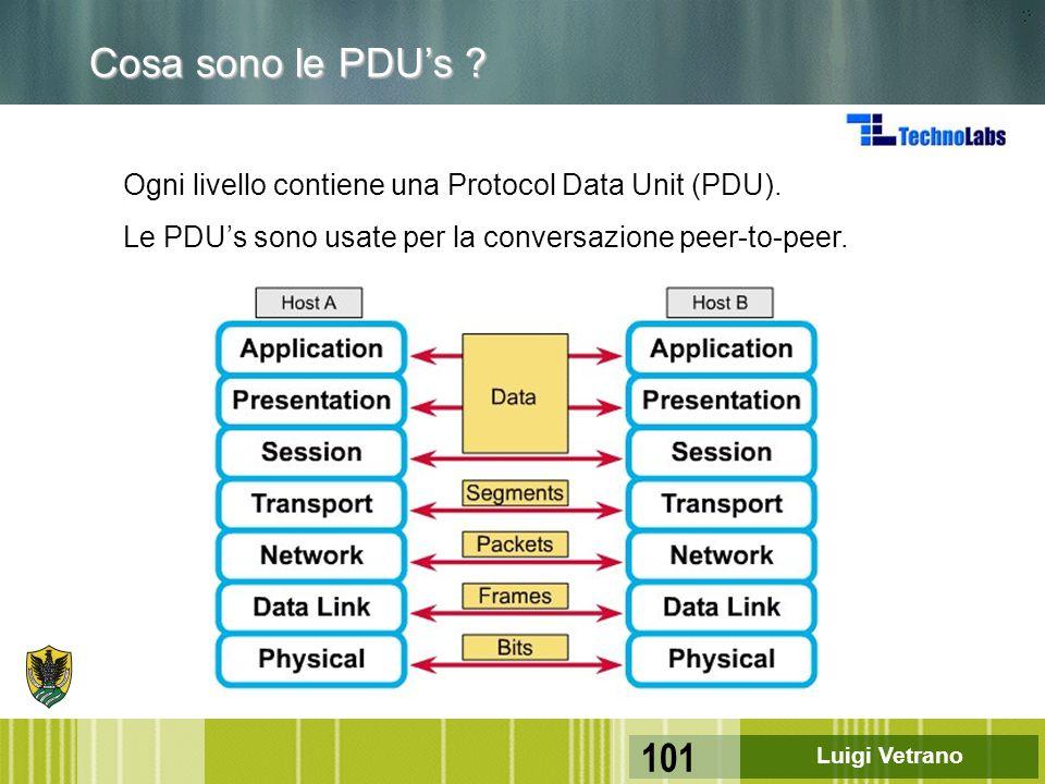 Luigi Vetrano 101 Ogni livello contiene una Protocol Data Unit (PDU). Le PDU's sono usate per la conversazione peer-to-peer. Cosa sono le PDU's ?