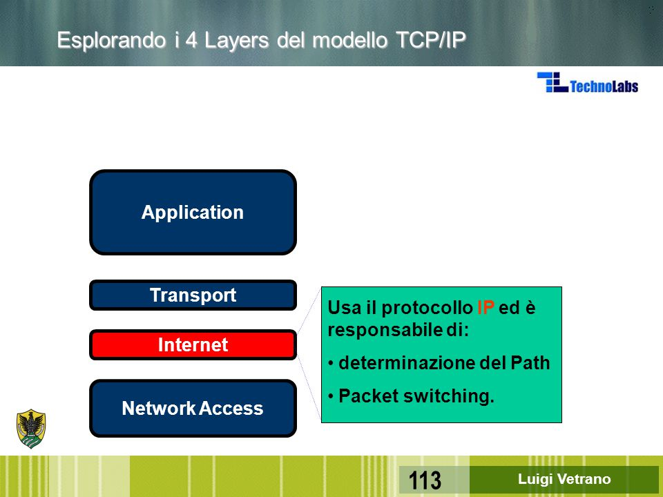 Luigi Vetrano 113 Application Transport Internet Network Access Usa il protocollo IP ed è responsabile di: determinazione del Path Packet switching. E