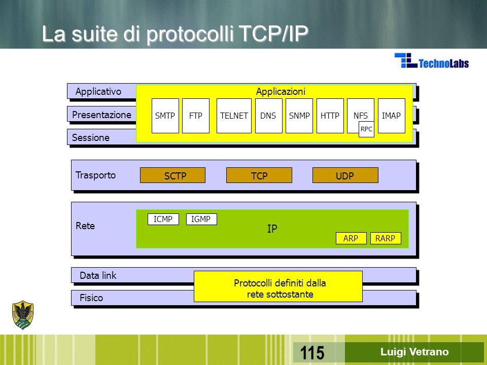 Luigi Vetrano 115 La suite di protocolli TCP/IP Applicativo Presentazione Sessione Trasporto Rete Data link Fisico SCTPUDP IP Protocolli definiti dall
