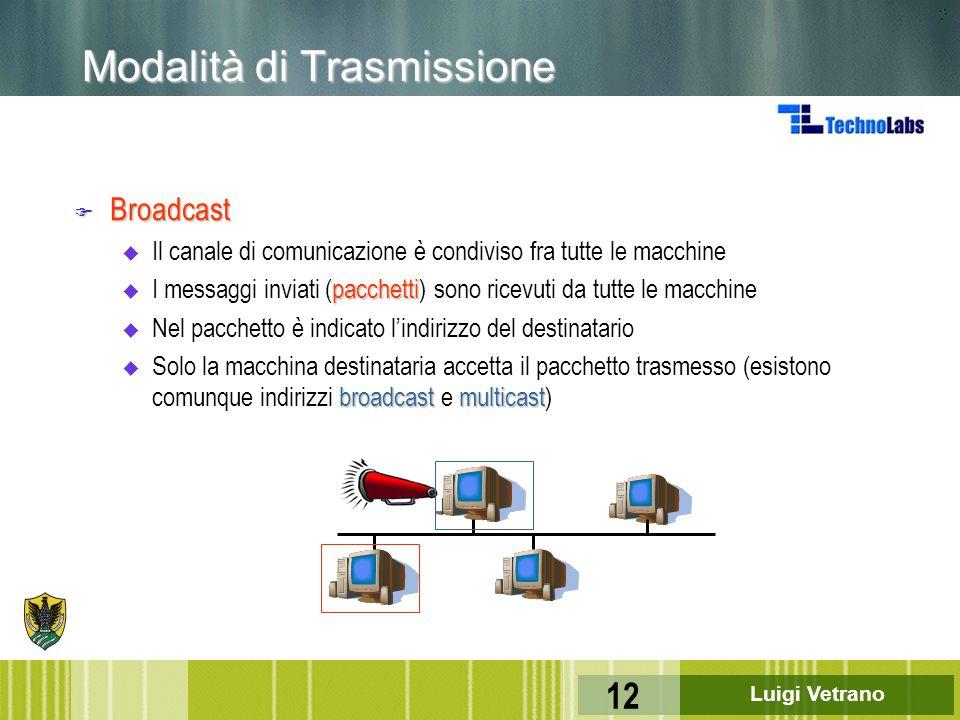 Luigi Vetrano 12 F Broadcast u Il canale di comunicazione è condiviso fra tutte le macchine pacchetti u I messaggi inviati (pacchetti) sono ricevuti d