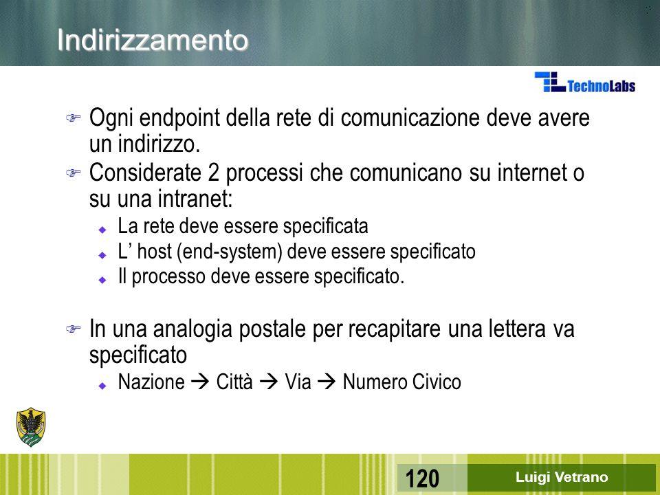Luigi Vetrano 120 Indirizzamento F Ogni endpoint della rete di comunicazione deve avere un indirizzo. F Considerate 2 processi che comunicano su inter