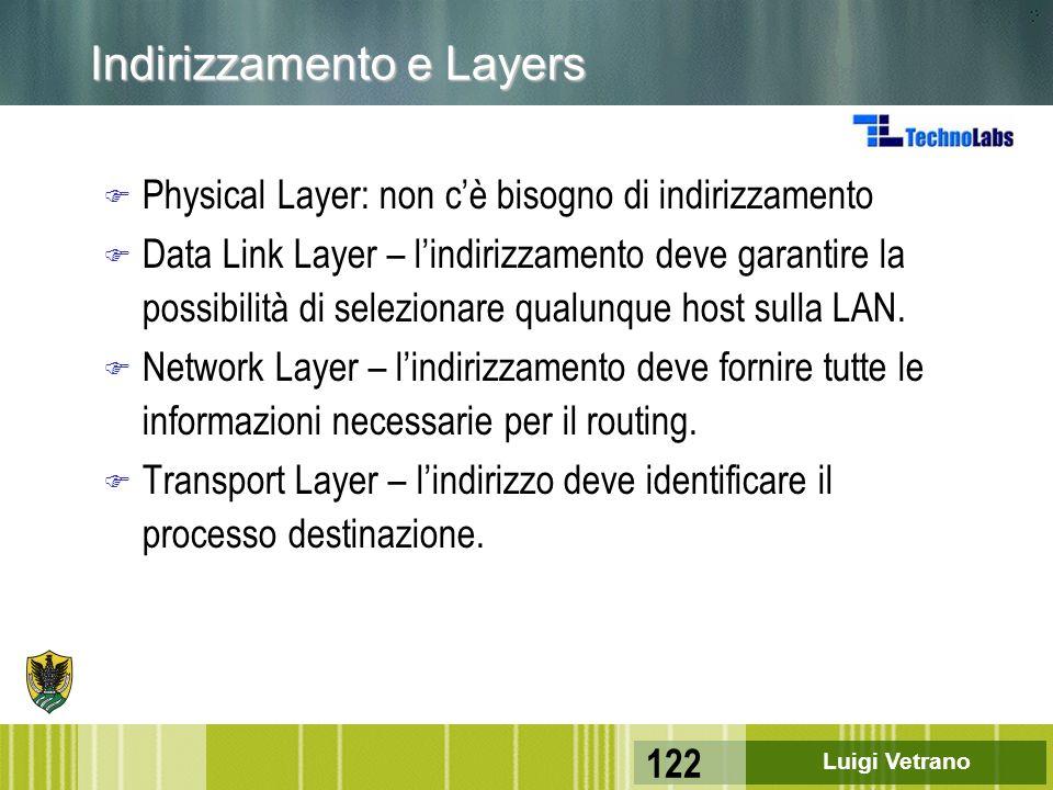 Luigi Vetrano 122 Indirizzamento e Layers F Physical Layer: non c'è bisogno di indirizzamento F Data Link Layer – l'indirizzamento deve garantire la p