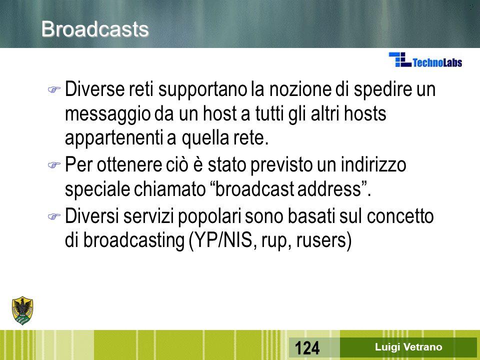 Luigi Vetrano 124 Broadcasts F Diverse reti supportano la nozione di spedire un messaggio da un host a tutti gli altri hosts appartenenti a quella ret