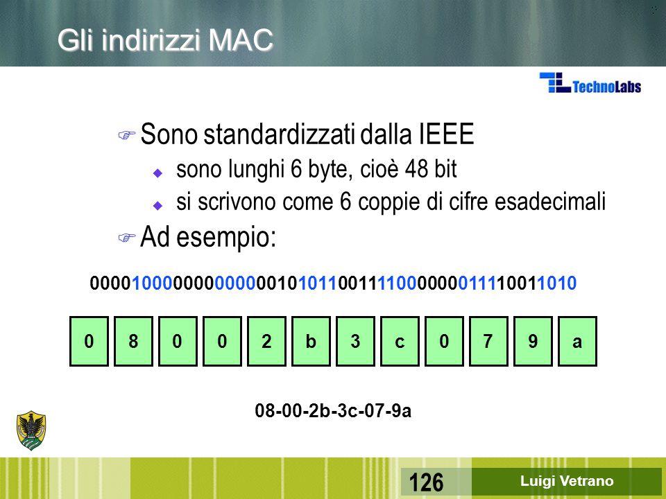 Luigi Vetrano 126 Gli indirizzi MAC F Sono standardizzati dalla IEEE u sono lunghi 6 byte, cioè 48 bit u si scrivono come 6 coppie di cifre esadecimal
