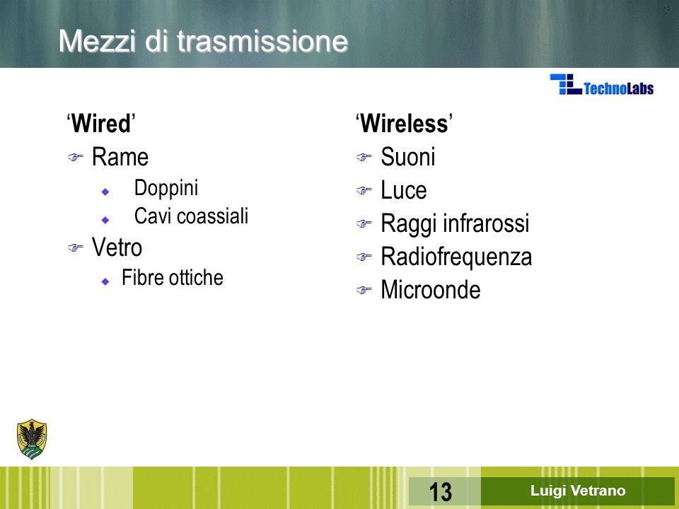 Luigi Vetrano 13 Mezzi di trasmissione ' Wired ' F Rame u Doppini u Cavi coassiali F Vetro u Fibre ottiche ' Wireless ' F Suoni F Luce F Raggi infraro