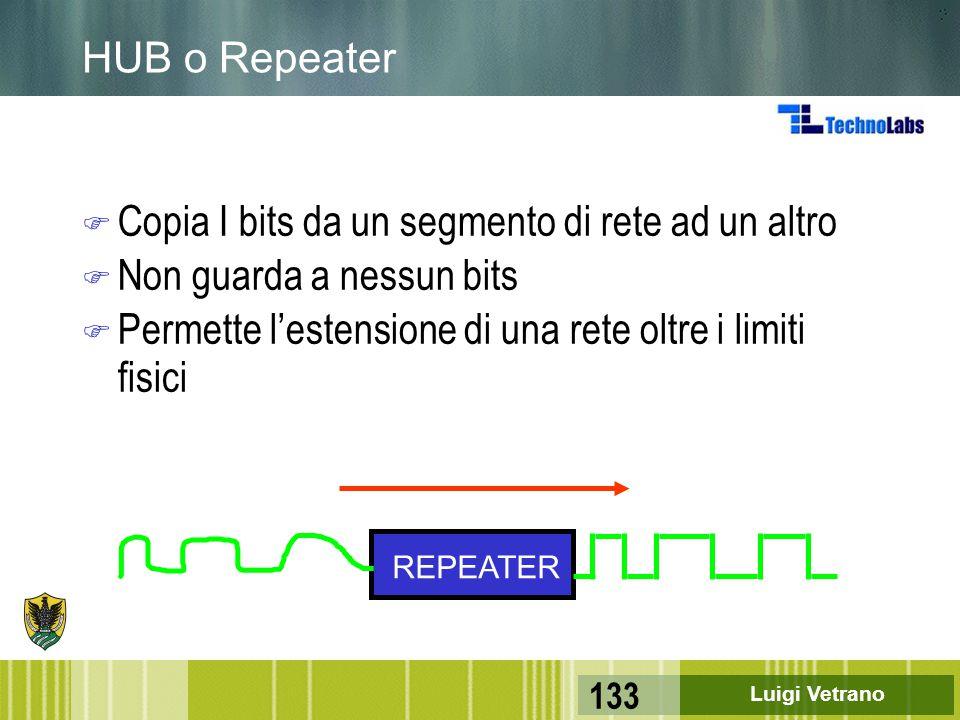 Luigi Vetrano 133 HUB o Repeater REPEATER F Copia I bits da un segmento di rete ad un altro F Non guarda a nessun bits F Permette l'estensione di una