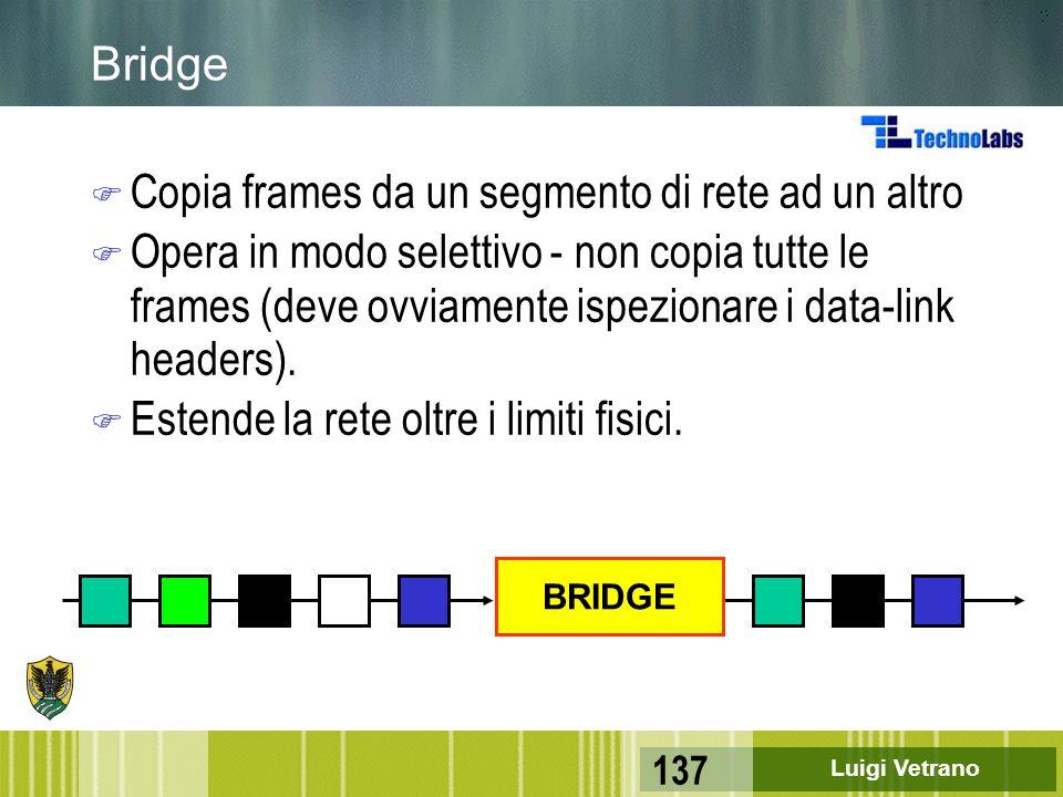 Luigi Vetrano 137 Bridge F Copia frames da un segmento di rete ad un altro F Opera in modo selettivo - non copia tutte le frames (deve ovviamente ispe