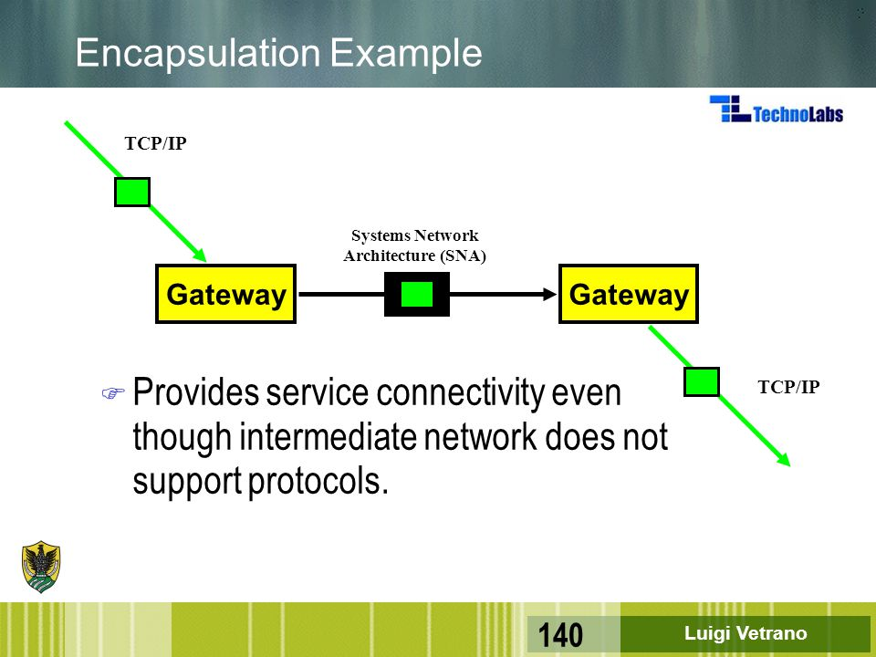 Luigi Vetrano 140 Encapsulation Example Gateway F Provides service connectivity even though intermediate network does not support protocols. TCP/IP Sy