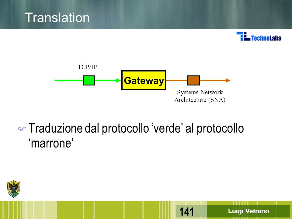 Luigi Vetrano 141 Translation F Traduzione dal protocollo 'verde' al protocollo 'marrone' Gateway Systems Network Architecture (SNA) TCP/IP