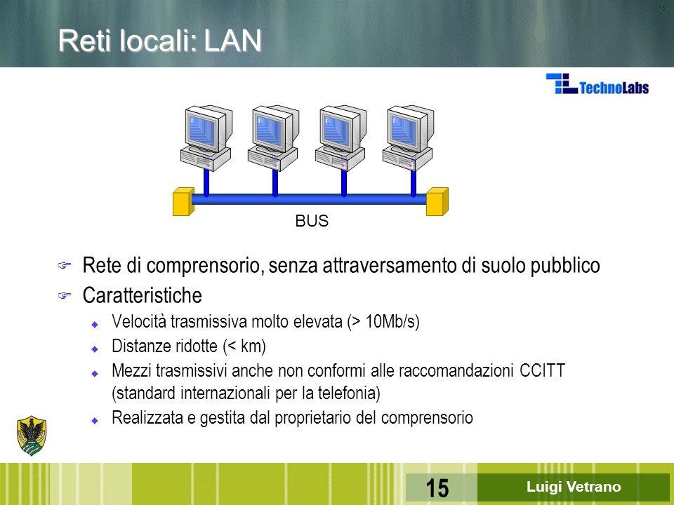 Luigi Vetrano 15 Reti locali: LAN F Rete di comprensorio, senza attraversamento di suolo pubblico F Caratteristiche u Velocità trasmissiva molto eleva