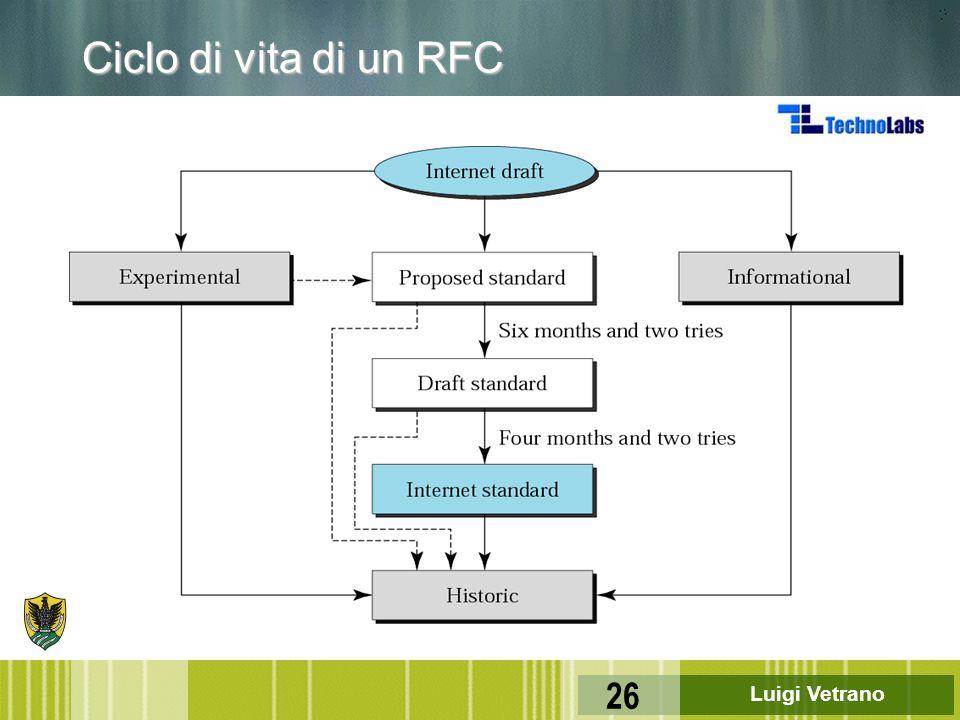 Luigi Vetrano 26 Ciclo di vita di un RFC