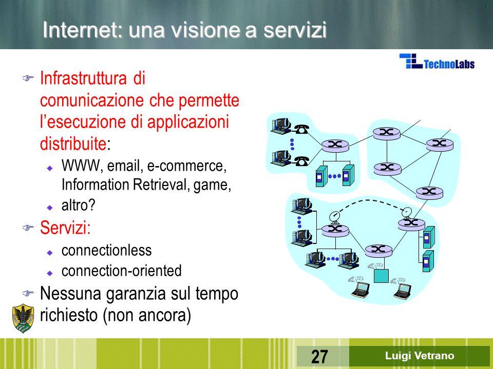 Luigi Vetrano 27 Internet: una visione a servizi F Infrastruttura di comunicazione che permette l'esecuzione di applicazioni distribuite: u WWW, email