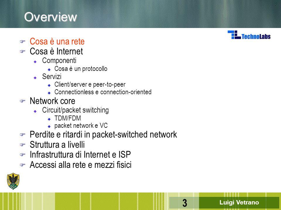 Luigi Vetrano 54 Network Core: Packet Switching Esempio F Messaggio di 7.5 Mbit F Suddivisione in 5000 pacchetti da 1.5 Kbit F Capacità dei link: 1.5 Mbps F Tempi di processamento nei router trascurabili F Esercizio: calcolare tempo di trasferimento se il messaggio non fosse diviso Attenzione: 1 Mbit=1000 Kbit !!