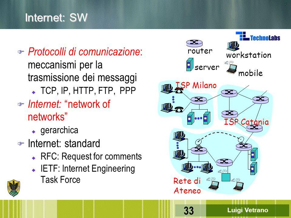 """Luigi Vetrano 33 Internet: SW F Protocolli di comunicazione : meccanismi per la trasmissione dei messaggi u TCP, IP, HTTP, FTP, PPP F Internet: """"netwo"""