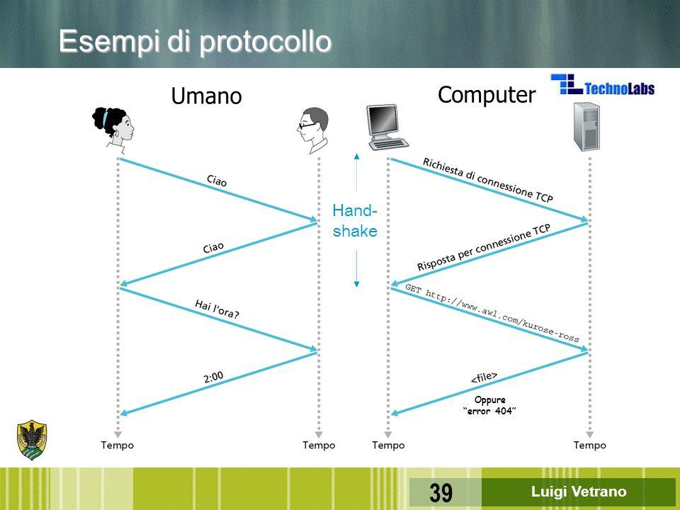 """Luigi Vetrano 39 Esempi di protocollo Oppure """"error 404"""" Umano Computer Hand- shake"""