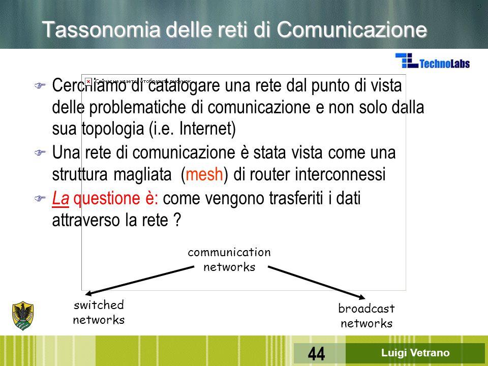 Luigi Vetrano 44 F Cerchiamo di catalogare una rete dal punto di vista delle problematiche di comunicazione e non solo dalla sua topologia (i.e. Inter