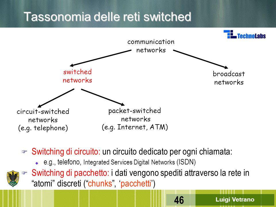 Luigi Vetrano 46 F Switching di circuito: un circuito dedicato per ogni chiamata: u e.g., telefono, Integrated Services Digital Networks (ISDN) F Swit