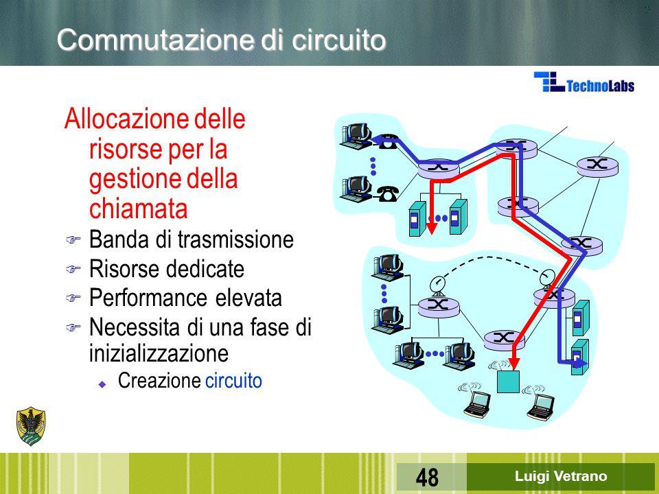 Luigi Vetrano 48 Commutazione di circuito Allocazione delle risorse per la gestione della chiamata F Banda di trasmissione F Risorse dedicate F Perfor