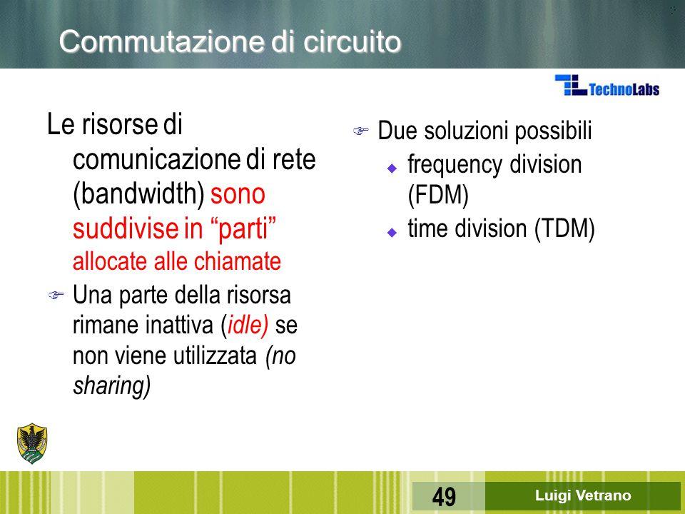 """Luigi Vetrano 49 Commutazione di circuito Le risorse di comunicazione di rete (bandwidth) sono suddivise in """"parti"""" allocate alle chiamate F Una parte"""