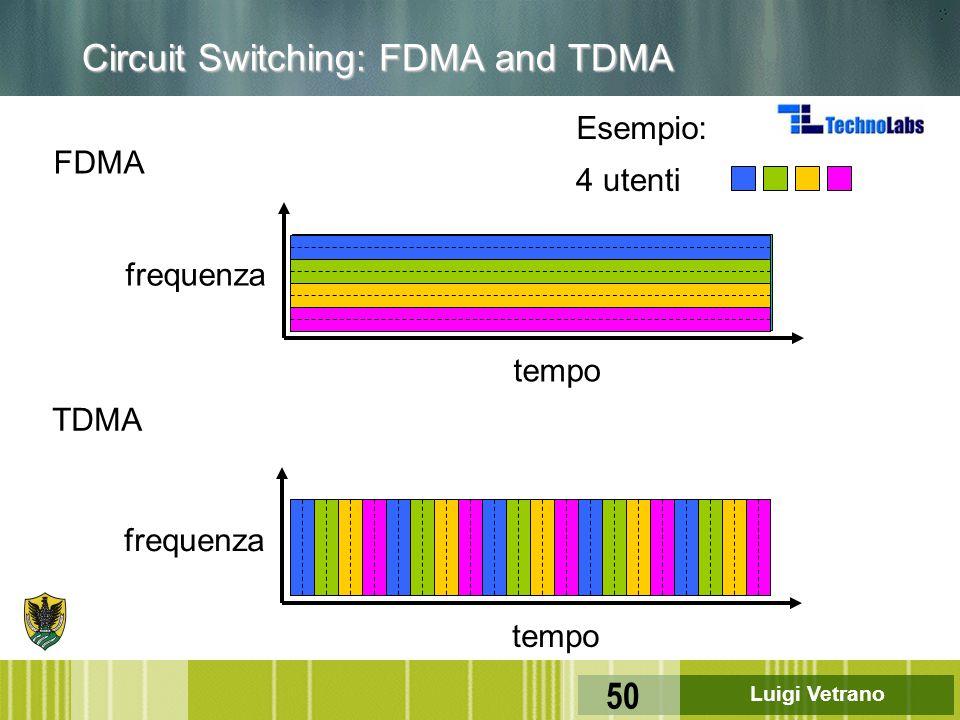 Luigi Vetrano 50 Circuit Switching: FDMA and TDMA FDMA frequenza tempo TDMA frequenza tempo 4 utenti Esempio: