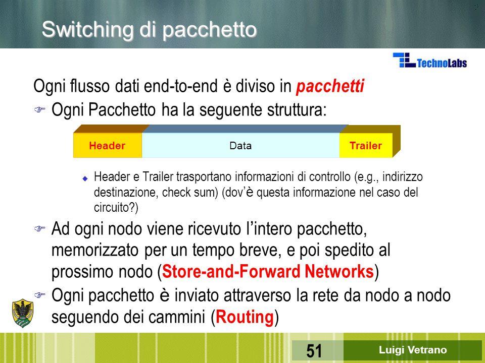 Luigi Vetrano 51 Ogni flusso dati end-to-end è diviso in pacchetti F Ogni Pacchetto ha la seguente struttura:  Header e Trailer trasportano informazi