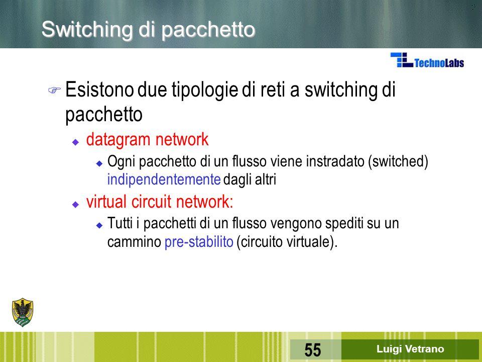Luigi Vetrano 55 F Esistono due tipologie di reti a switching di pacchetto u datagram network u Ogni pacchetto di un flusso viene instradato (switched