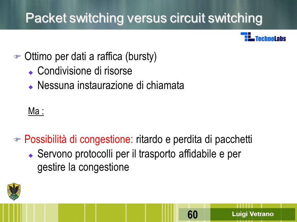 Luigi Vetrano 60 Packet switching versus circuit switching F Ottimo per dati a raffica (bursty) u Condivisione di risorse u Nessuna instaurazione di c