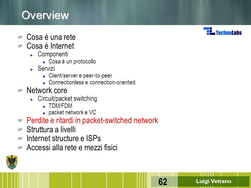 Luigi Vetrano 62 Overview F Cosa è una rete F Cosa è Internet u Componenti u Cosa è un protocollo u Servizi u Client/server e peer-to-peer u Connectio