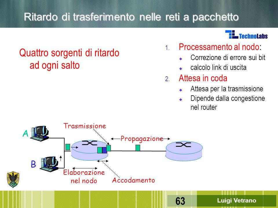 Luigi Vetrano 63 Ritardo di trasferimento nelle reti a pacchetto Quattro sorgenti di ritardo ad ogni salto 1. Processamento al nodo: u Correzione di e