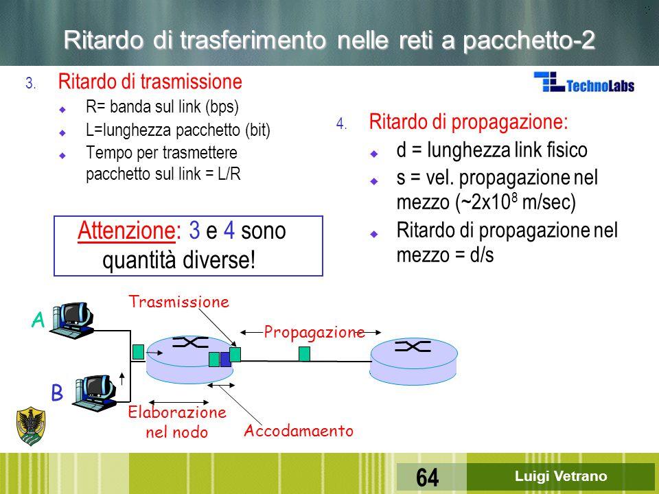 Luigi Vetrano 64 Ritardo di trasferimento nelle reti a pacchetto-2 3. Ritardo di trasmissione u R= banda sul link (bps) u L=lunghezza pacchetto (bit)