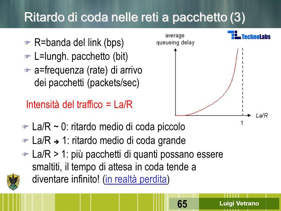 Luigi Vetrano 65 Ritardo di coda nelle reti a pacchetto (3) F R=banda del link (bps) F L=lungh. pacchetto (bit) F a=frequenza (rate) di arrivo dei pac