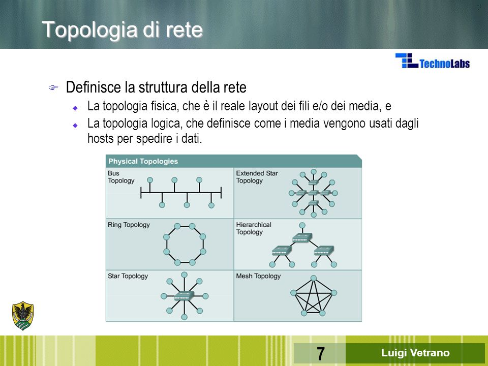 Luigi Vetrano 7 Topologia di rete F Definisce la struttura della rete u La topologia fisica, che è il reale layout dei fili e/o dei media, e u La topo