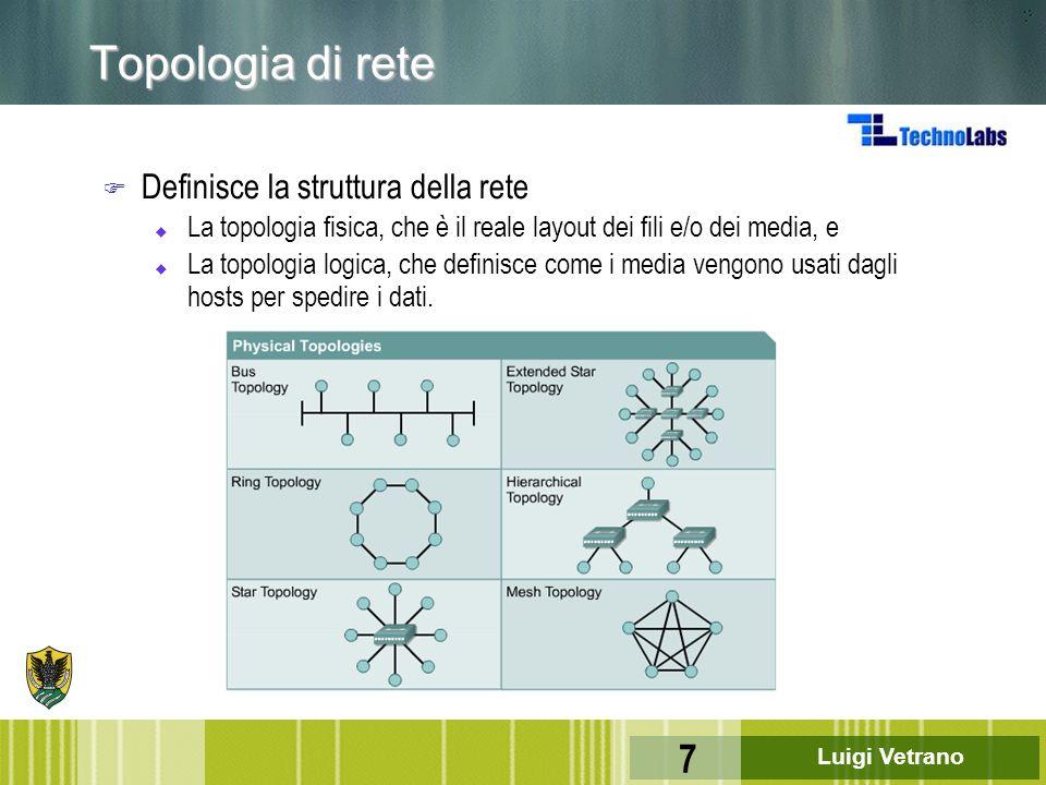 Luigi Vetrano 18 Esempi di estensioni WAN F Modem F ISDN F ADSL F Frame Relay F T1/E1 F T3 F STS-1, STS-3, STS-48 (SONET) F STM-1, STM-4, STM-16 (SDH) F GPRS/UMTS F HiperLan/WiMax