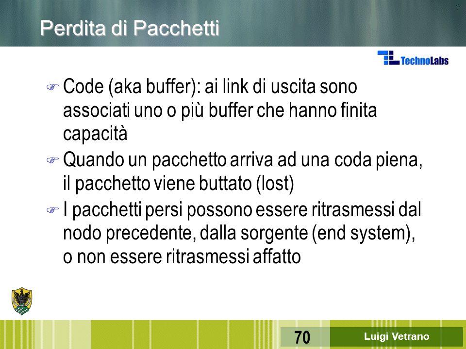 Luigi Vetrano 70 Perdita di Pacchetti F Code (aka buffer): ai link di uscita sono associati uno o più buffer che hanno finita capacità F Quando un pac