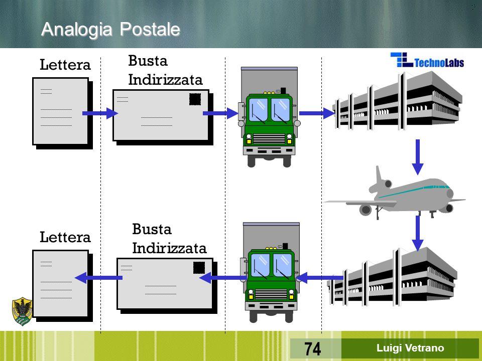 Luigi Vetrano 74 Lettera Busta Indirizzata Busta Indirizzata Analogia Postale