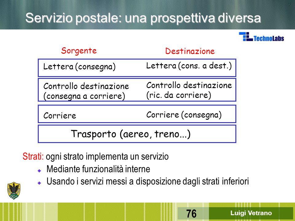 Luigi Vetrano 76 Servizio postale: una prospettiva diversa Strati: ogni strato implementa un servizio u Mediante funzionalità interne u Usando i servi