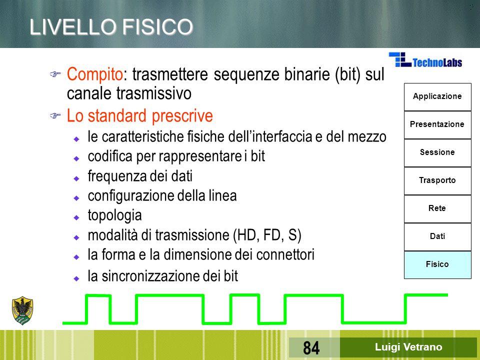 Luigi Vetrano 84 LIVELLO FISICO F Compito: trasmettere sequenze binarie (bit) sul canale trasmissivo F Lo standard prescrive u le caratteristiche fisi