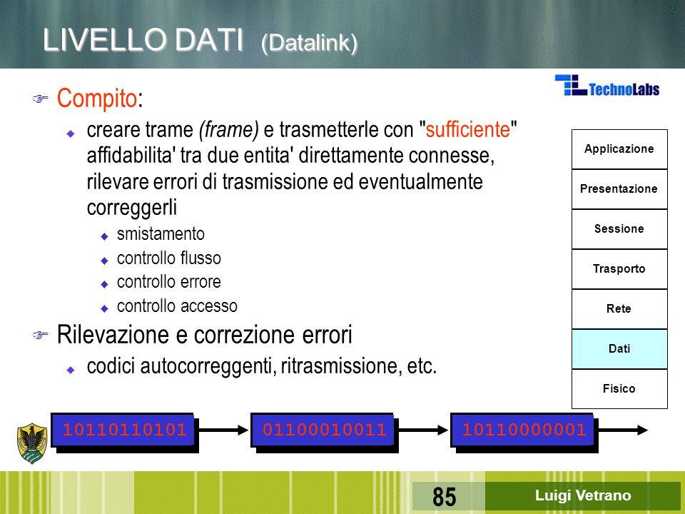 Luigi Vetrano 85 LIVELLO DATI (Datalink) F Compito: u creare trame (frame) e trasmetterle con