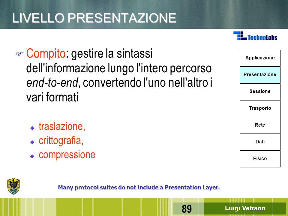 Luigi Vetrano 89 LIVELLO PRESENTAZIONE F Compito: gestire la sintassi dell'informazione lungo l'intero percorso end-to-end, convertendo l'uno nell'alt