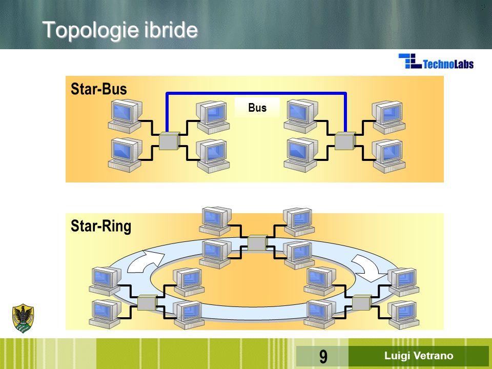 Luigi Vetrano 120 Indirizzamento F Ogni endpoint della rete di comunicazione deve avere un indirizzo.