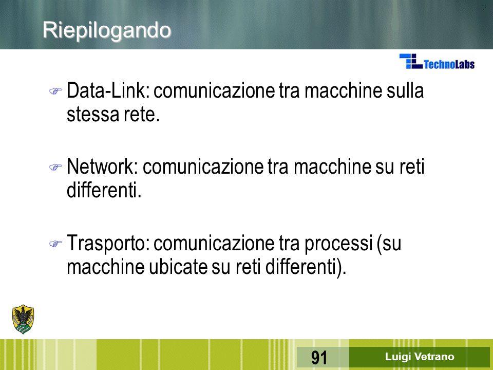 Luigi Vetrano 91 Riepilogando F Data-Link: comunicazione tra macchine sulla stessa rete. F Network: comunicazione tra macchine su reti differenti. F T